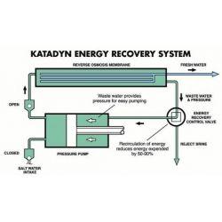 Katadyn Survivor 35, desalinator